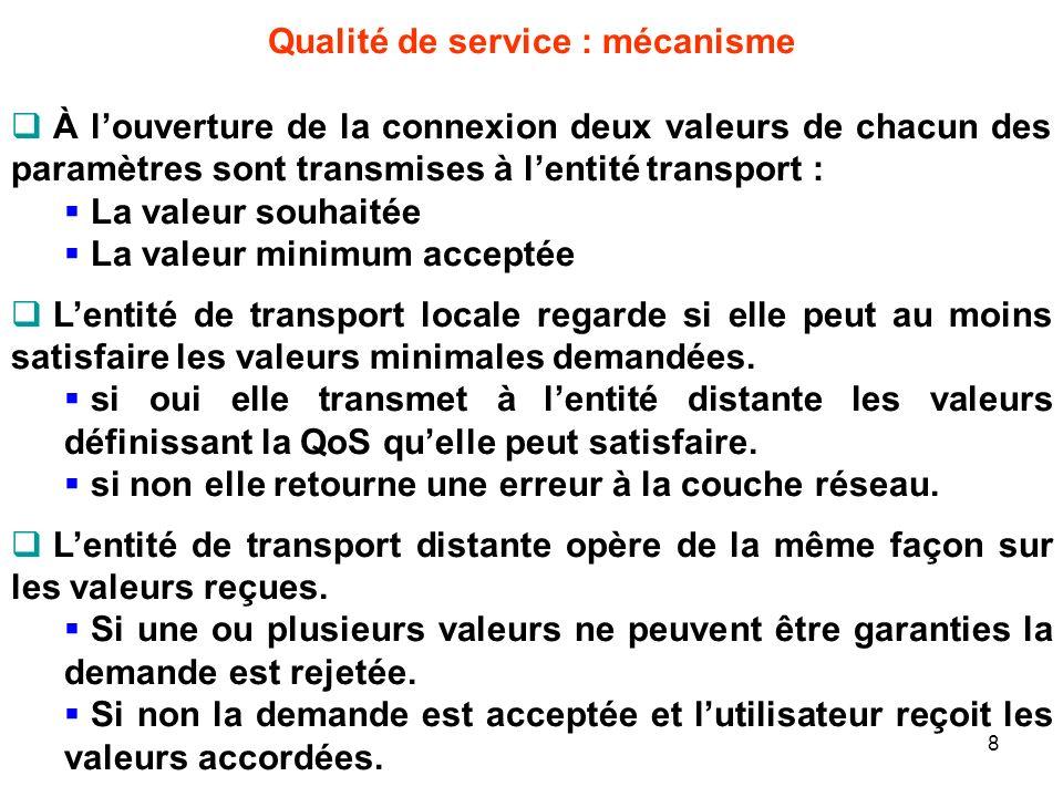 Qualité de service : mécanisme