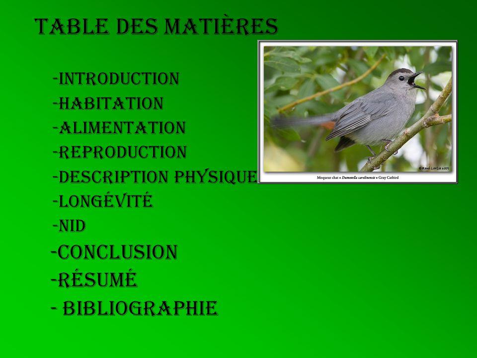TABLE DES MATIÈRES -conclusion -RésumÉ - Bibliographie -Introduction