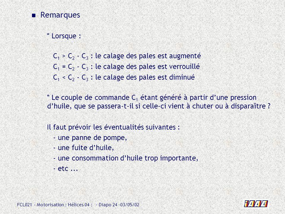 Remarques * Lorsque : C1 > C2 - C3 : le calage des pales est augmenté. C1 = C2 - C3 : le calage des pales est verrouillé.