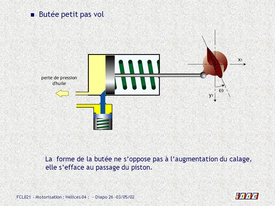 Butée petit pas vol La forme de la butée ne s'oppose pas à l'augmentation du calage, elle s'efface au passage du piston.