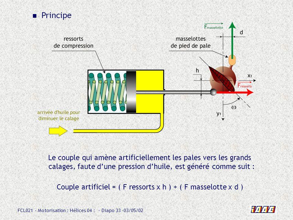 Couple artificiel = ( F ressorts x h ) + ( F masselotte x d )