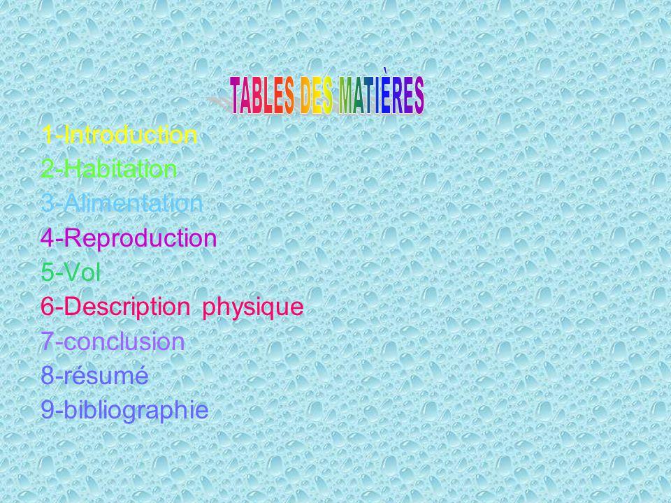 TABLES DES MATIÈRES 1-Introduction 2-Habitation 3-Alimentation