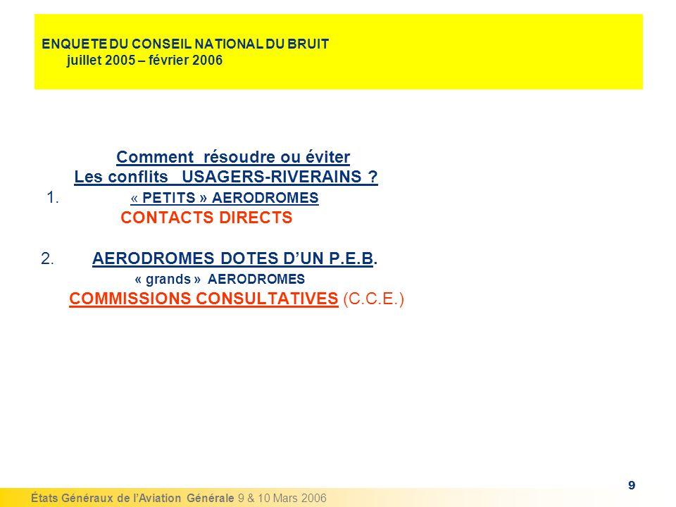 ENQUETE DU CONSEIL NATIONAL DU BRUIT juillet 2005 – février 2006
