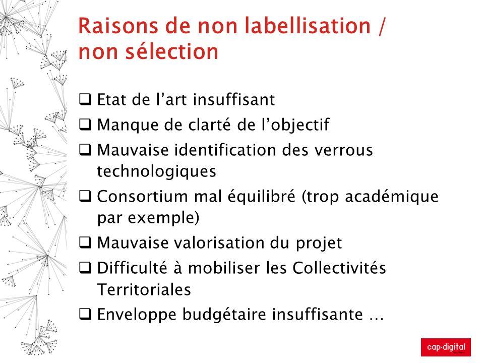 Raisons de non labellisation / non sélection