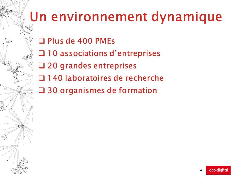 Un environnement dynamique
