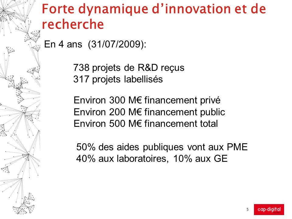 Forte dynamique d'innovation et de recherche