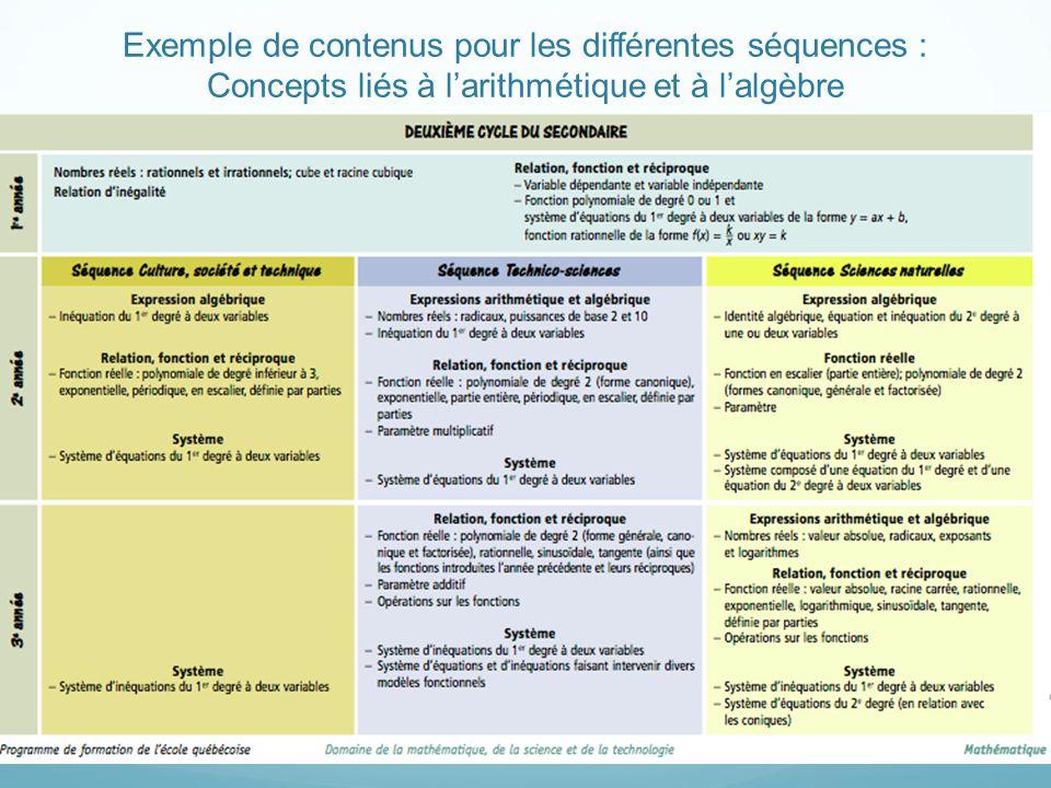 Exemple de contenus pour les différentes séquences : Concepts liés à l'arithmétique et à l'algèbre