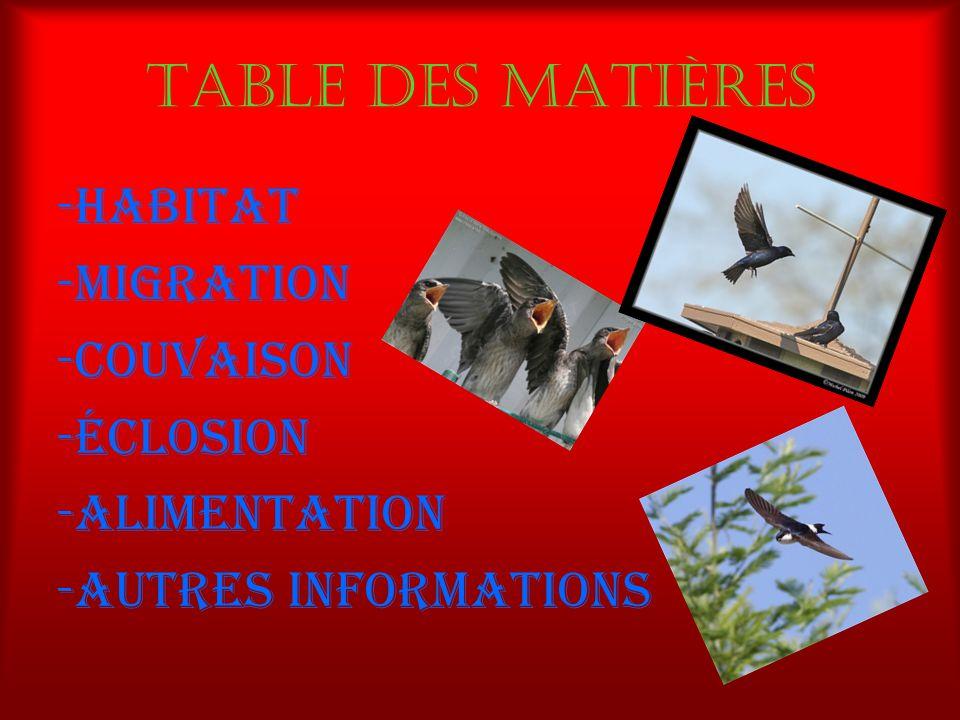 TABLE DES MATIÈRES -Habitat -Migration -Couvaison -Éclosion