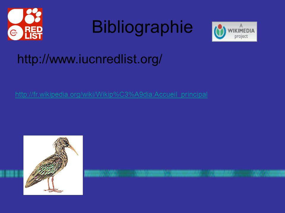 Bibliographie http://www.iucnredlist.org/