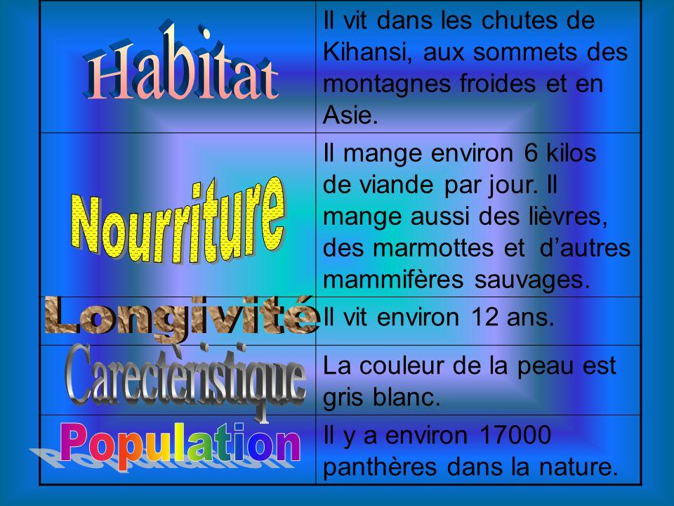 Habitat Nourriture Longivité Carectèristique Population