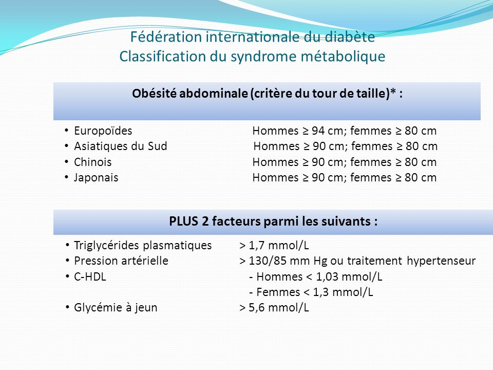 Fédération internationale du diabète Classification du syndrome métabolique