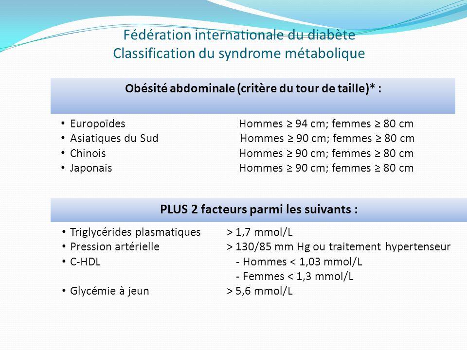 Fédération internationale du diabète Classification du syndrome métabolique