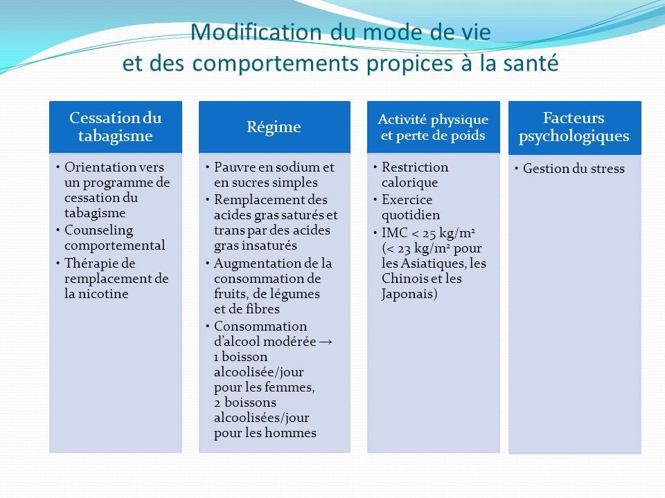 Modification du mode de vie et des comportements propices à la santé