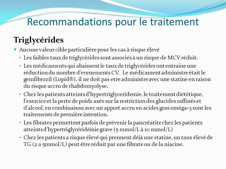 Recommandations pour le traitement