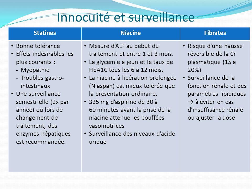 Innocuité et surveillance