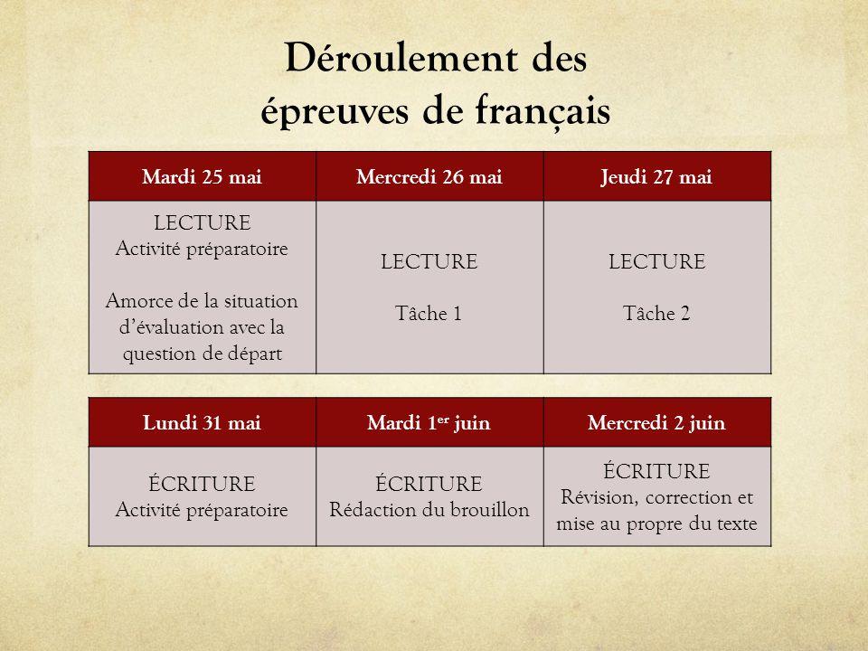 Déroulement des épreuves de français
