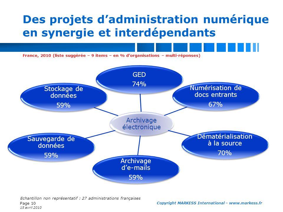 Des projets d'administration numérique en synergie et interdépendants