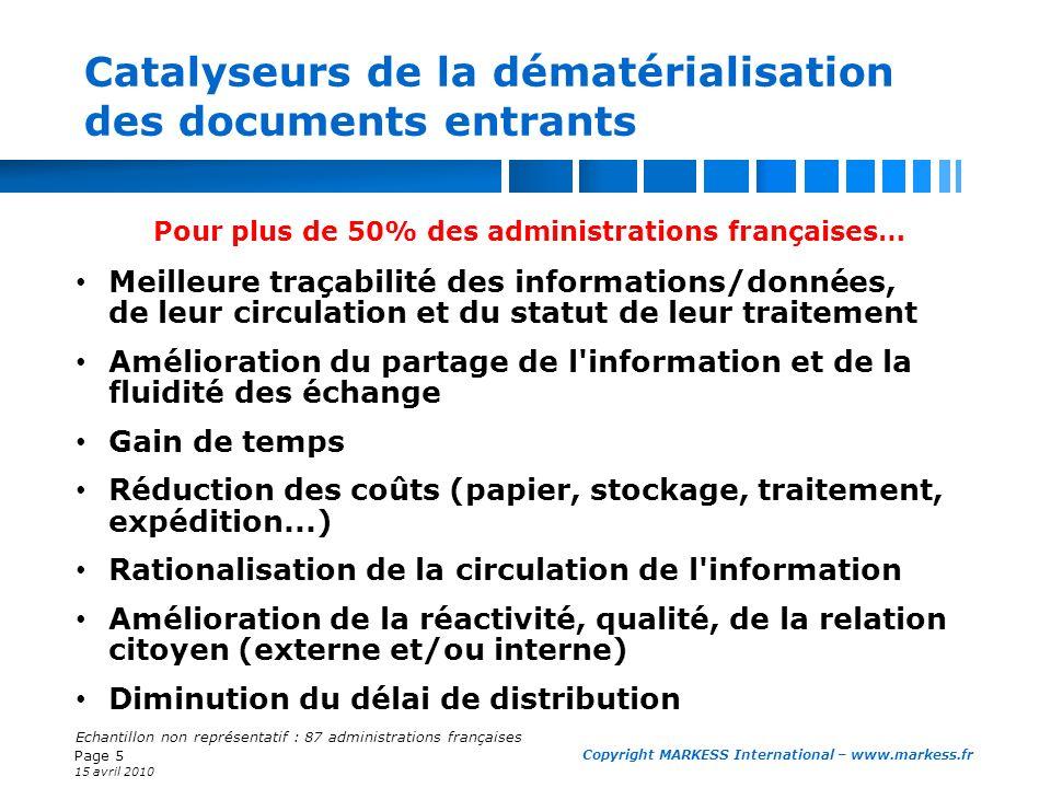 Catalyseurs de la dématérialisation des documents entrants
