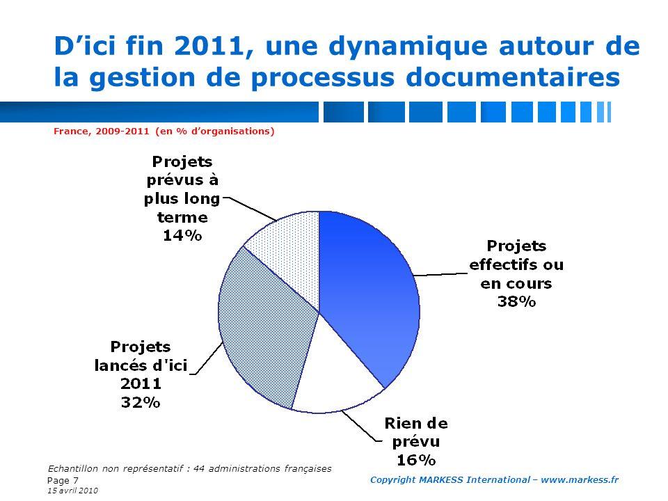 D'ici fin 2011, une dynamique autour de la gestion de processus documentaires