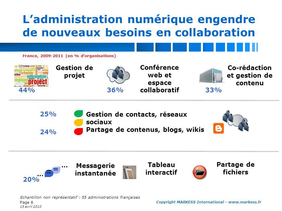 L'administration numérique engendre de nouveaux besoins en collaboration
