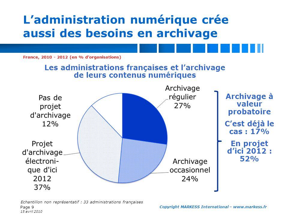 L'administration numérique crée aussi des besoins en archivage