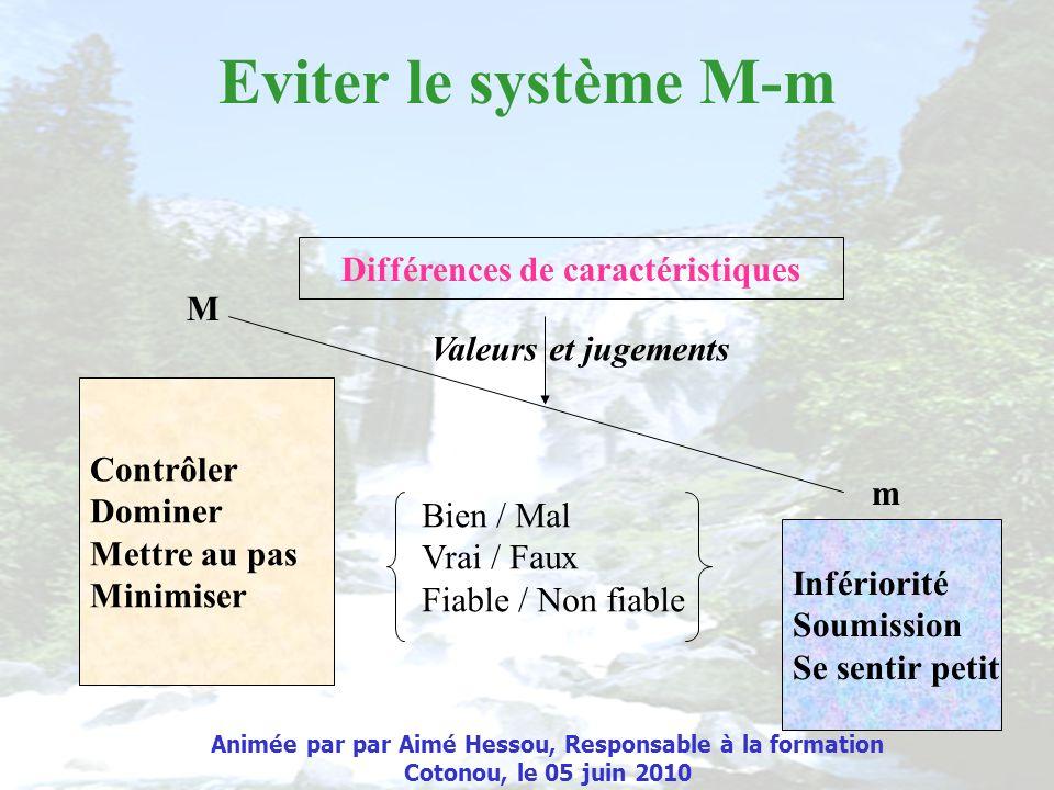 Différences de caractéristiques