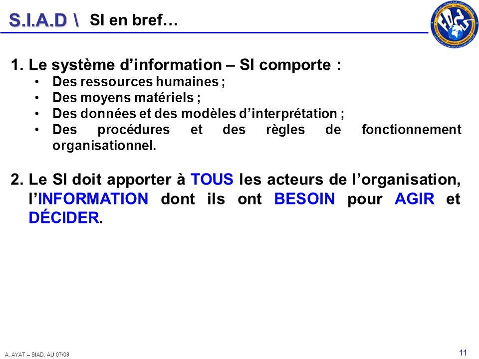 Le système d'information – SI comporte :