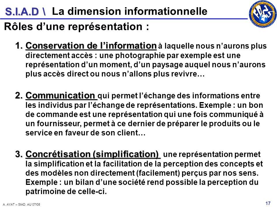 La dimension informationnelle Rôles d'une représentation :