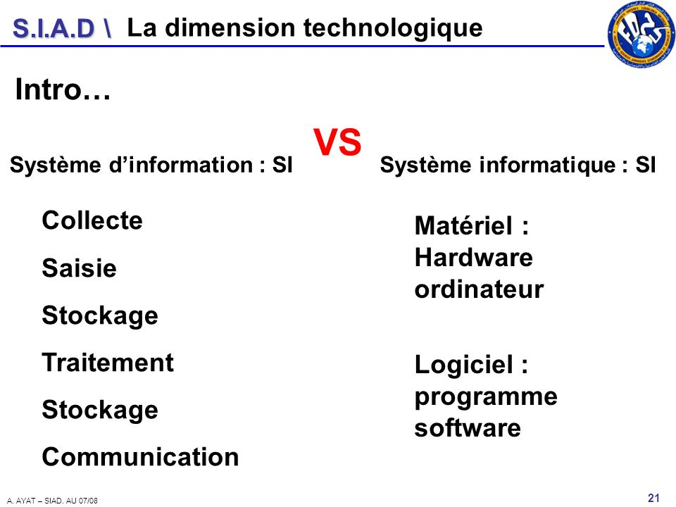 VS Intro… La dimension technologique Collecte