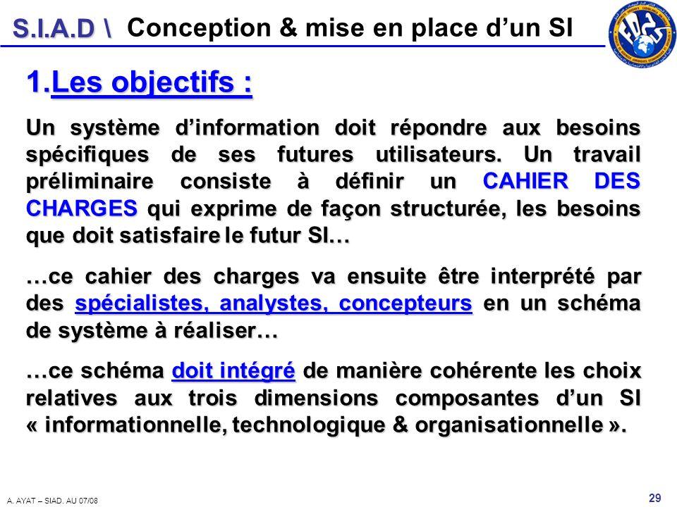 Les objectifs : Conception & mise en place d'un SI