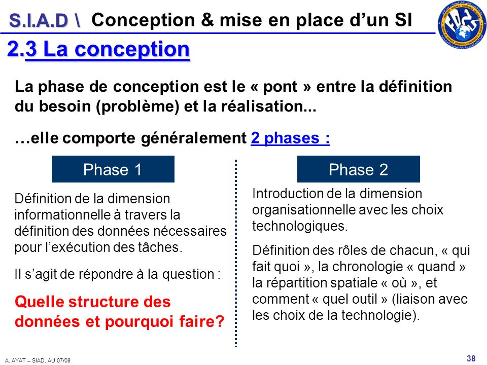 Module 21 management et techniques commerciales ppt t l charger - Definition de conception ...