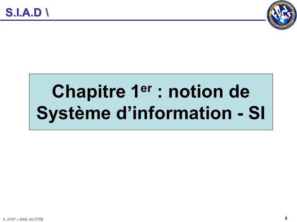Chapitre 1er : notion de Système d'information - SI