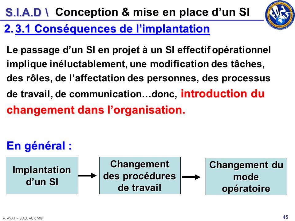 Changement des procédures de travail Changement du mode opératoire