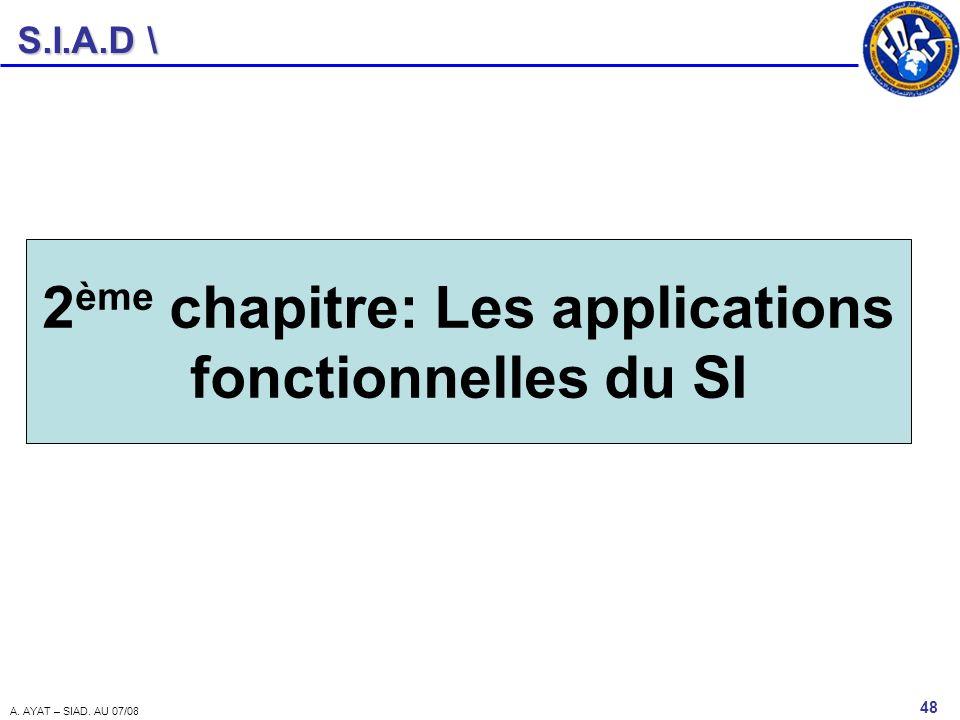 2ème chapitre: Les applications fonctionnelles du SI