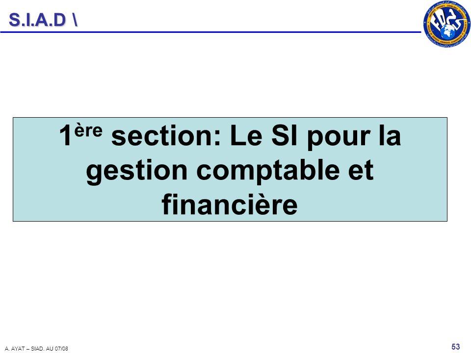 1ère section: Le SI pour la gestion comptable et financière