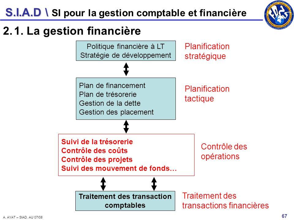 Traitement des transaction comptables