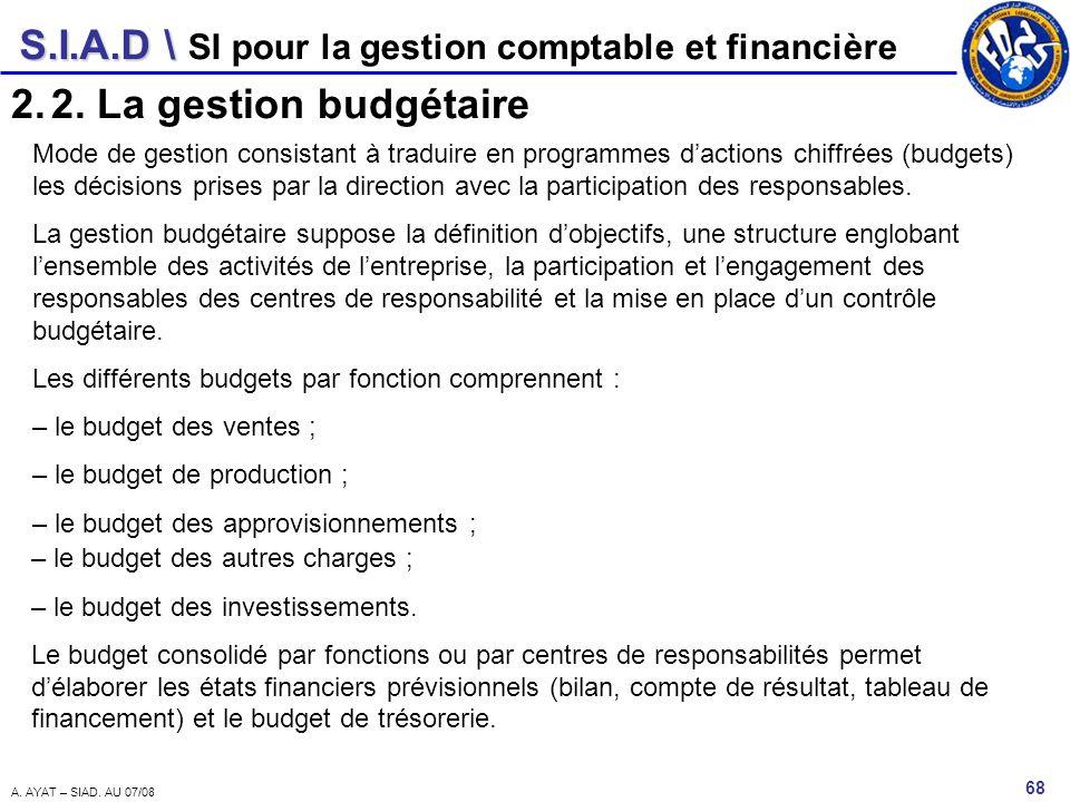 2. La gestion budgétaire SI pour la gestion comptable et financière