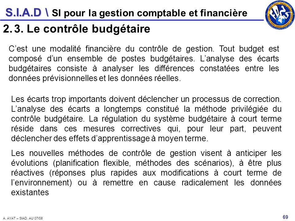 3. Le contrôle budgétaire