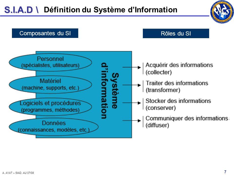 Définition du Système d'Information