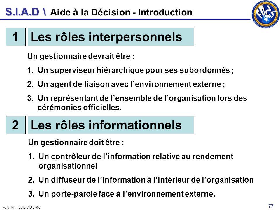 Les rôles interpersonnels