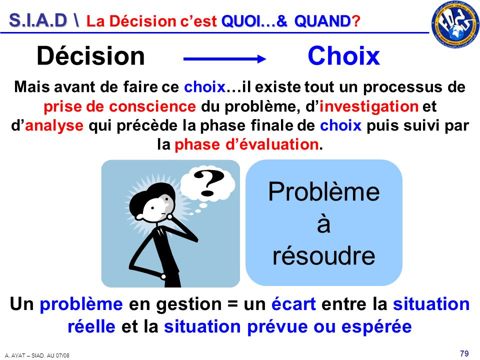 Décision Choix Problème à résoudre