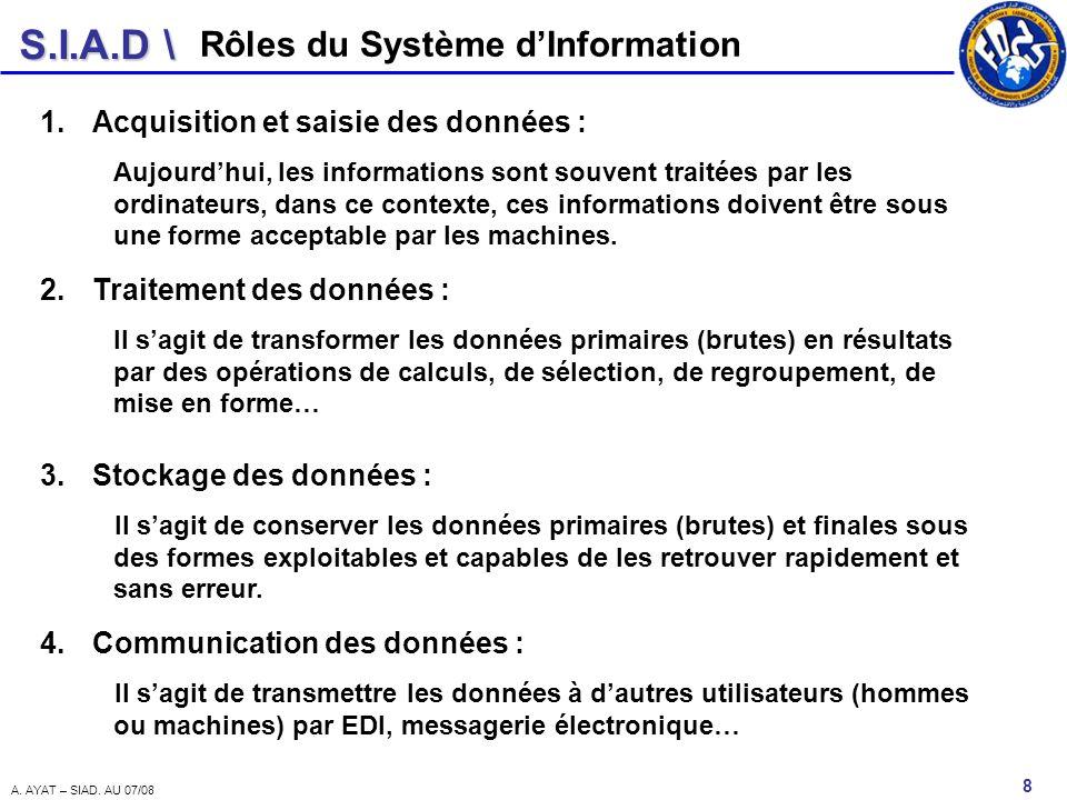 Rôles du Système d'Information