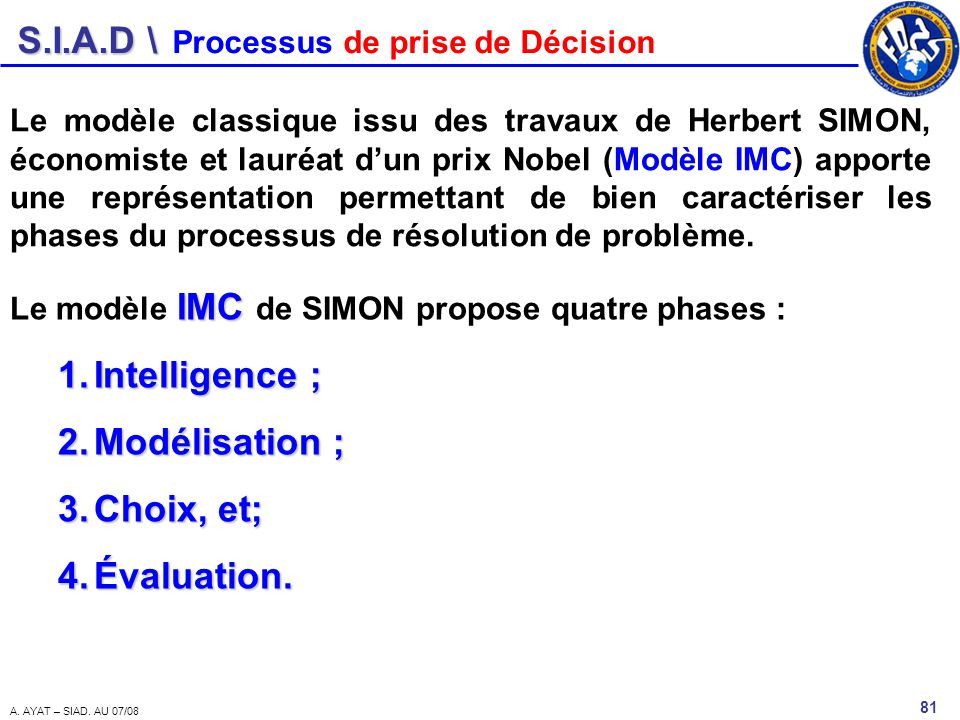 Intelligence ; Modélisation ; Choix, et; Évaluation.