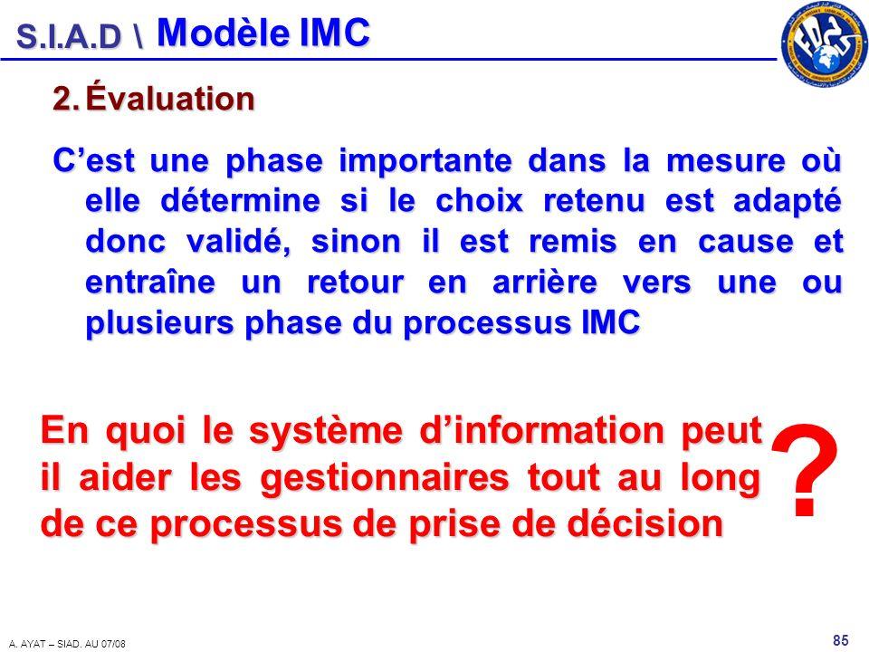 Modèle IMC Évaluation.