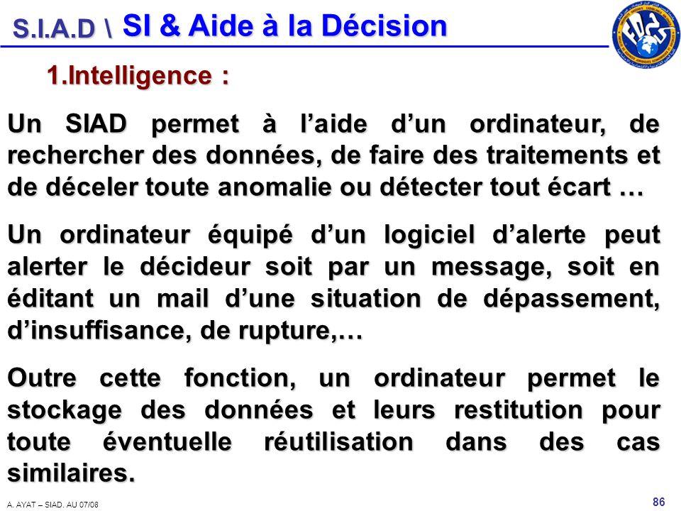 SI & Aide à la Décision Intelligence :