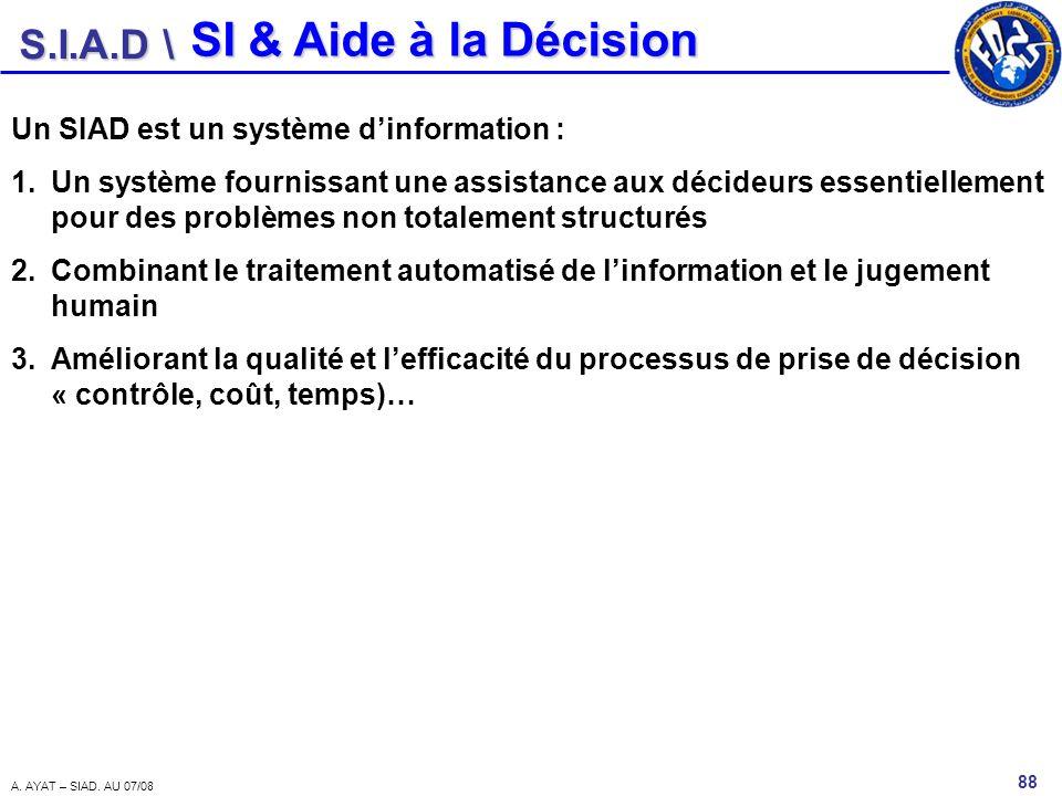 SI & Aide à la Décision Un SIAD est un système d'information :