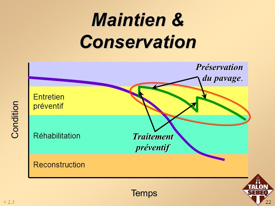 Maintien & Conservation