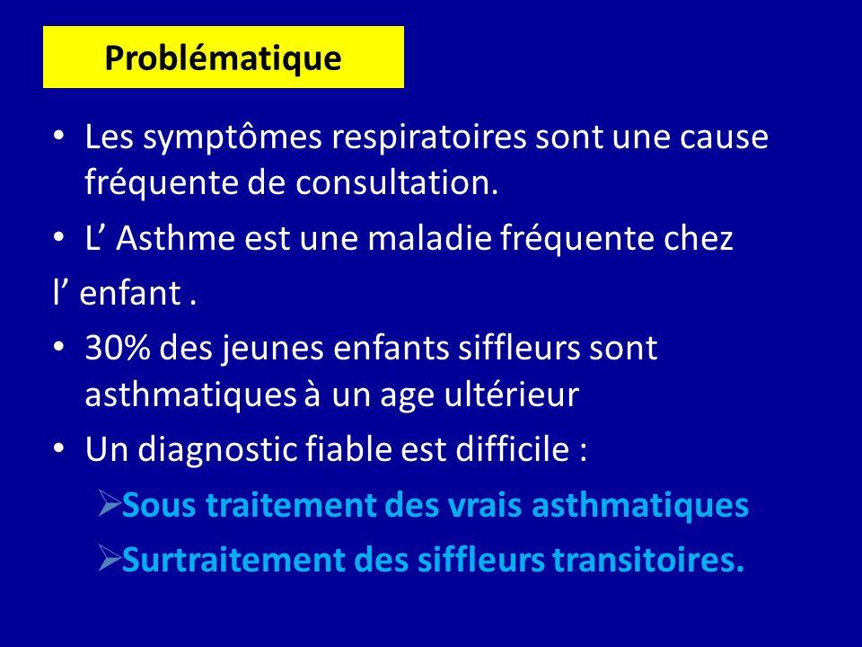Problématique Les symptômes respiratoires sont une cause fréquente de consultation. L' Asthme est une maladie fréquente chez.