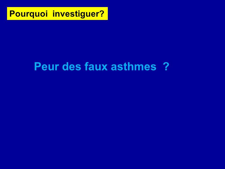 Pourquoi investiguer Peur des faux asthmes
