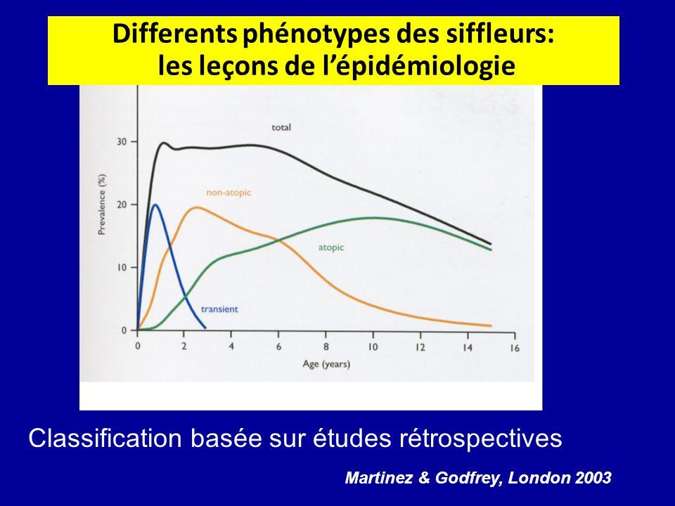 Differents phénotypes des siffleurs: les leçons de l'épidémiologie